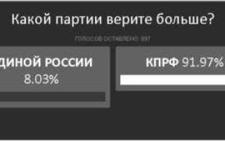 В симпатиях волгоградцев «Единая Россия» с разгромным счетом проиграла коммунистам
