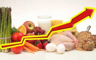Цены на продукты обогнали инфляцию в десятки раз