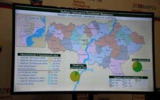 В области В. Путин набирает более 70% голосов