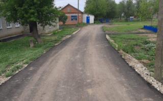 Работы по ремонту дорог
